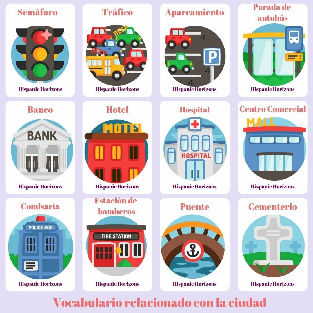 vocabulario de la ciudad